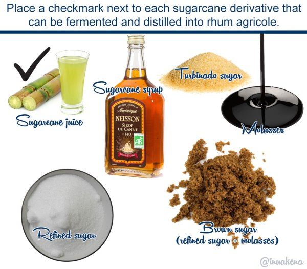 Sugar cane derivatives