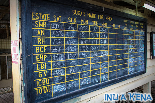 GuySuCo's eight sugar estates, and their production rates